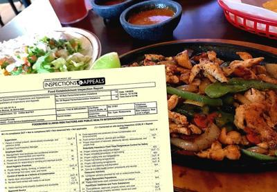 Restaurant-Inspections-