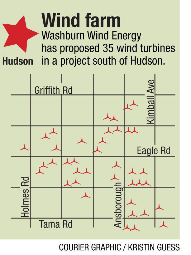 Wind farm map ONLINE
