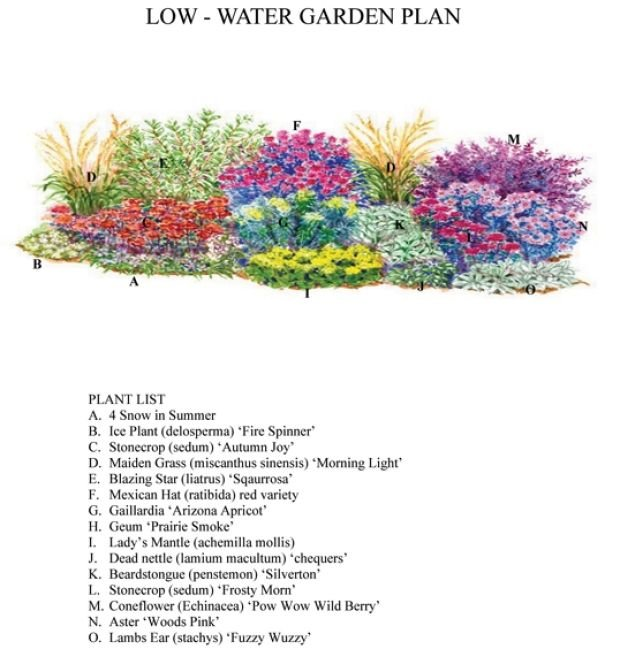 Perennial Flower Bed Ideas Zone 6 Envirocare Landscape Management Inc