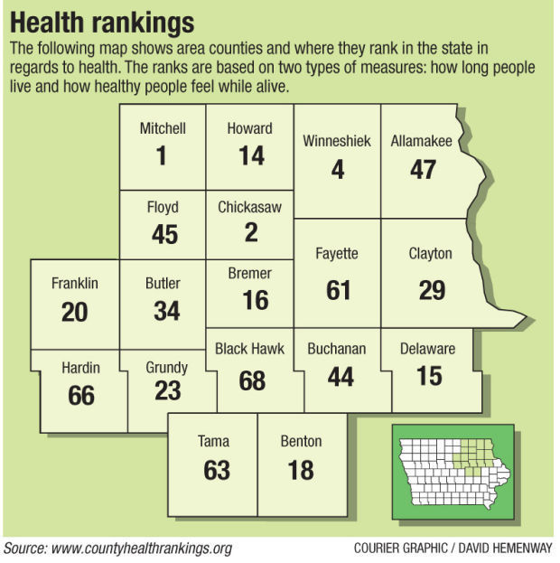 Three Northeast Iowa Counties Among Healthiest In State Local - Counties in iowa