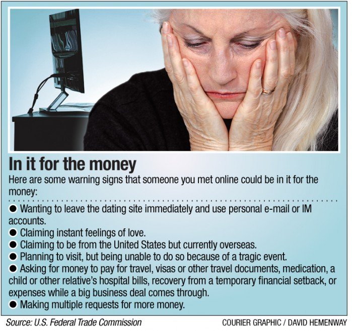 Warning signs of internet dating scams