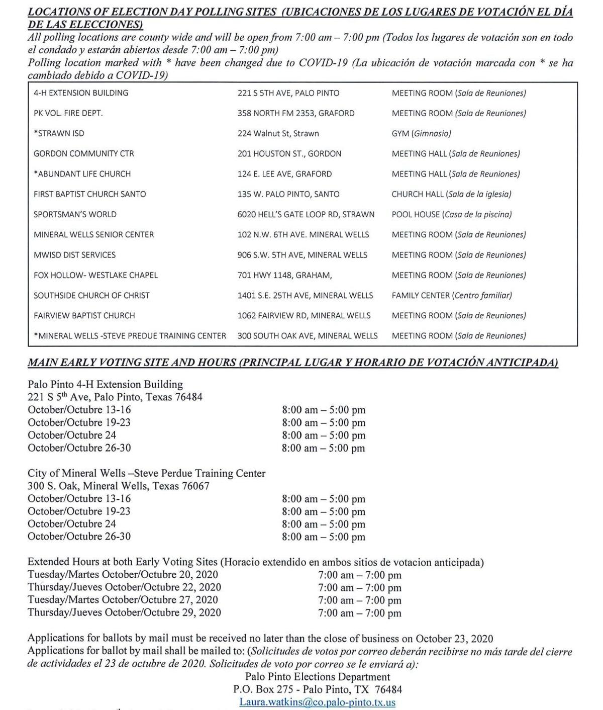 Palo Pinto County voting sites and hours
