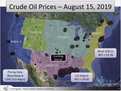 oil production slide august 2019