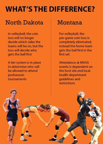 What's the difference: North Dakota and Montana guideline differences
