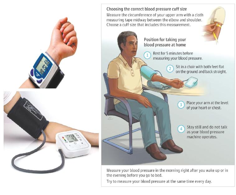 What Is Hypertension  High Blood Pressure