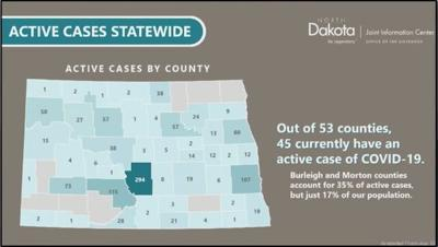 active cases by county 8-10-20