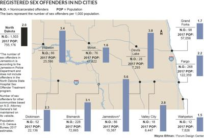 Jamestown attracts disproportionate number of sex offenders