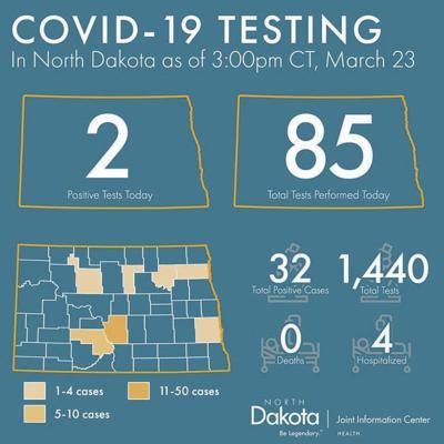 covid graphic 3-23-19