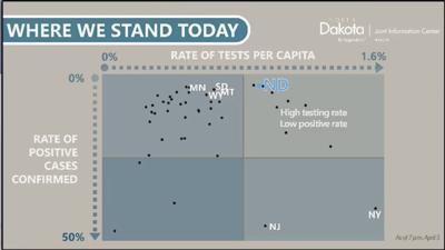 where North Dakota stands graphic