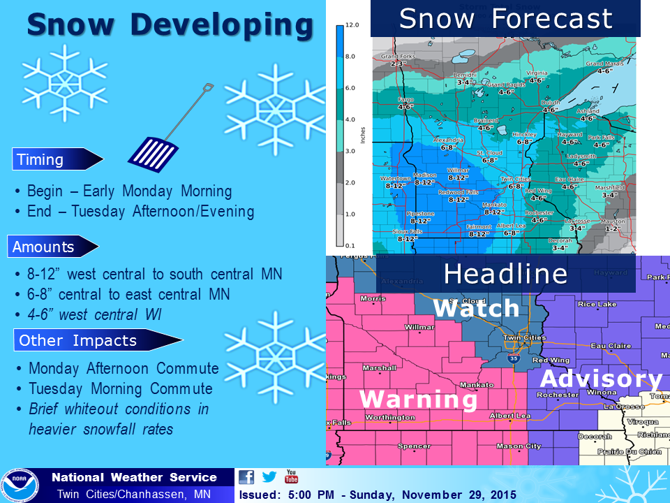 11 29 15 Winter Storm Warning Southwest Minnesota