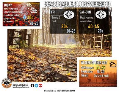 Forecast: Opening of gun-deer season