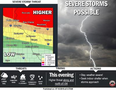Storms hammer La Crosse, Winona areas; more severe weather forecast tonight