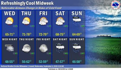 Nice stretch of weather on tap for south-central Wisconsin