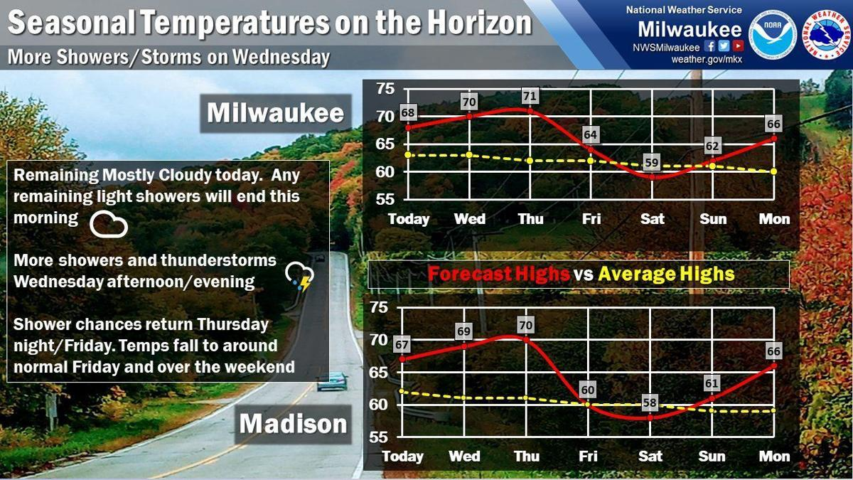 National Weather Service forecast graphic 10-12-21