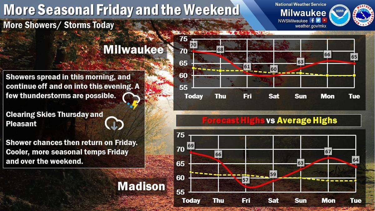 National Weather Service forecast graphic 10-13-21