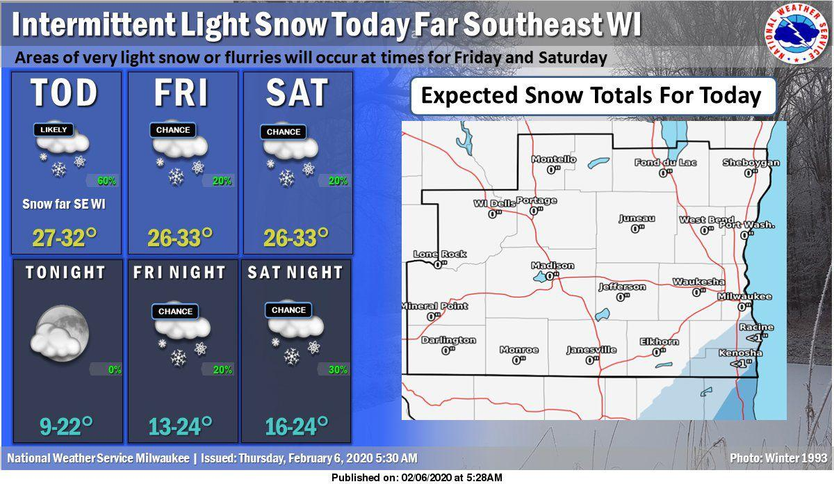 National Weather Service forecast graphic 2-6-20