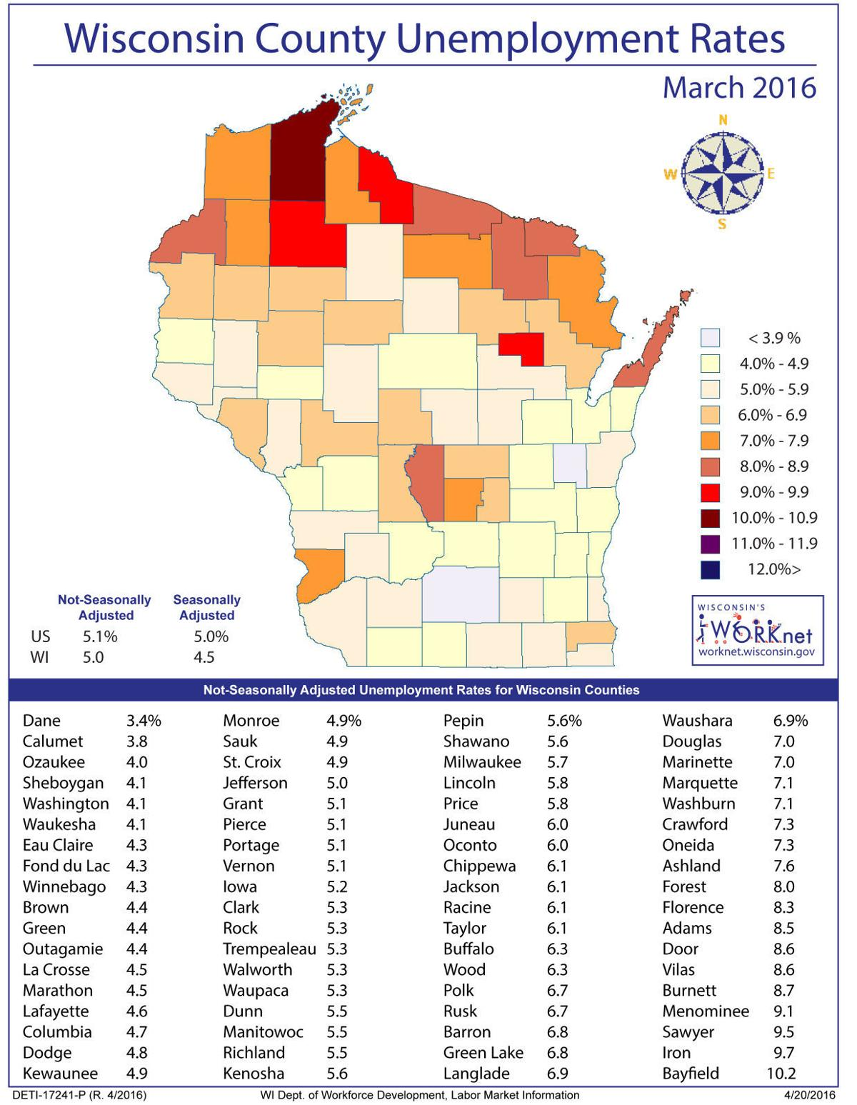 Sauk County Unemployment Drops In March Regional News Wiscnewscom - Us counties with lowest unemployment rate