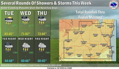 After stormy night, more storms on the way for south-central