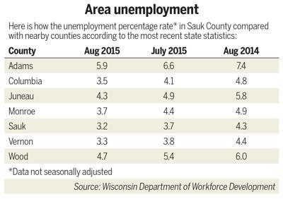 Area unemployment