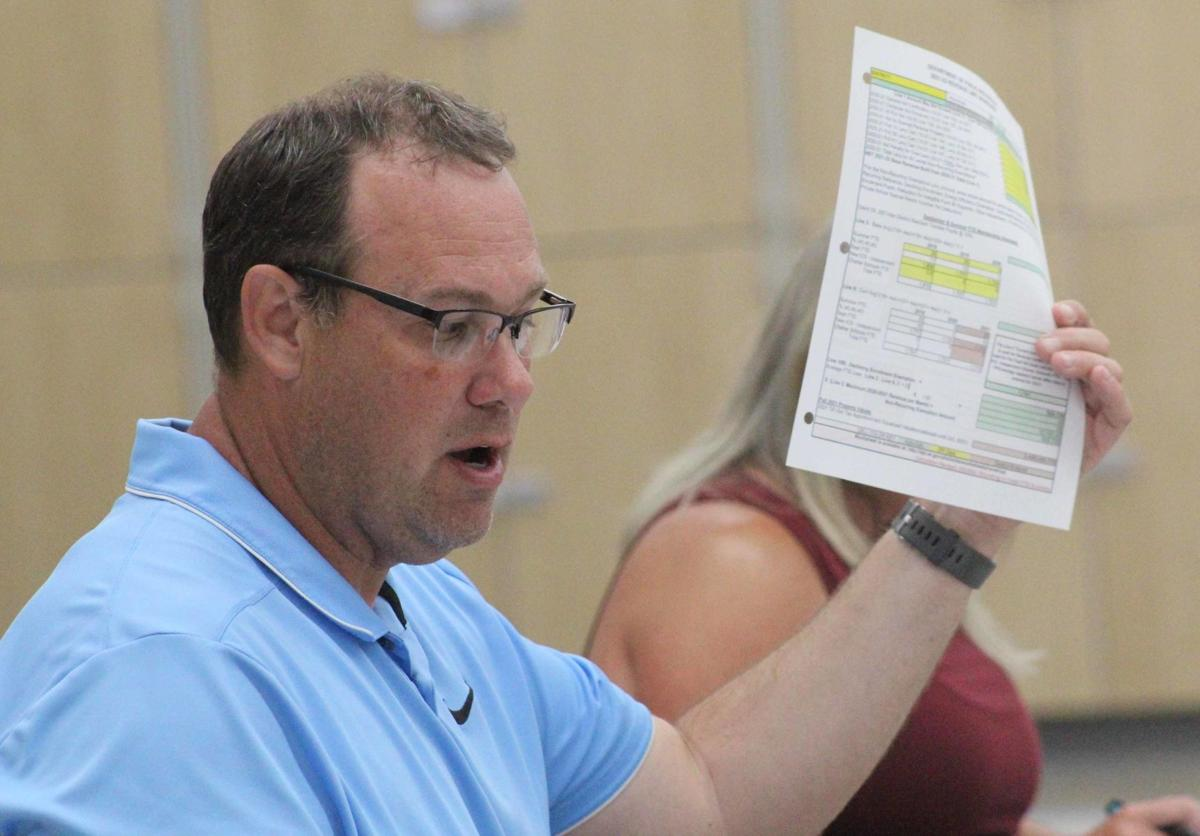 Terry holds revenue limit worksheet