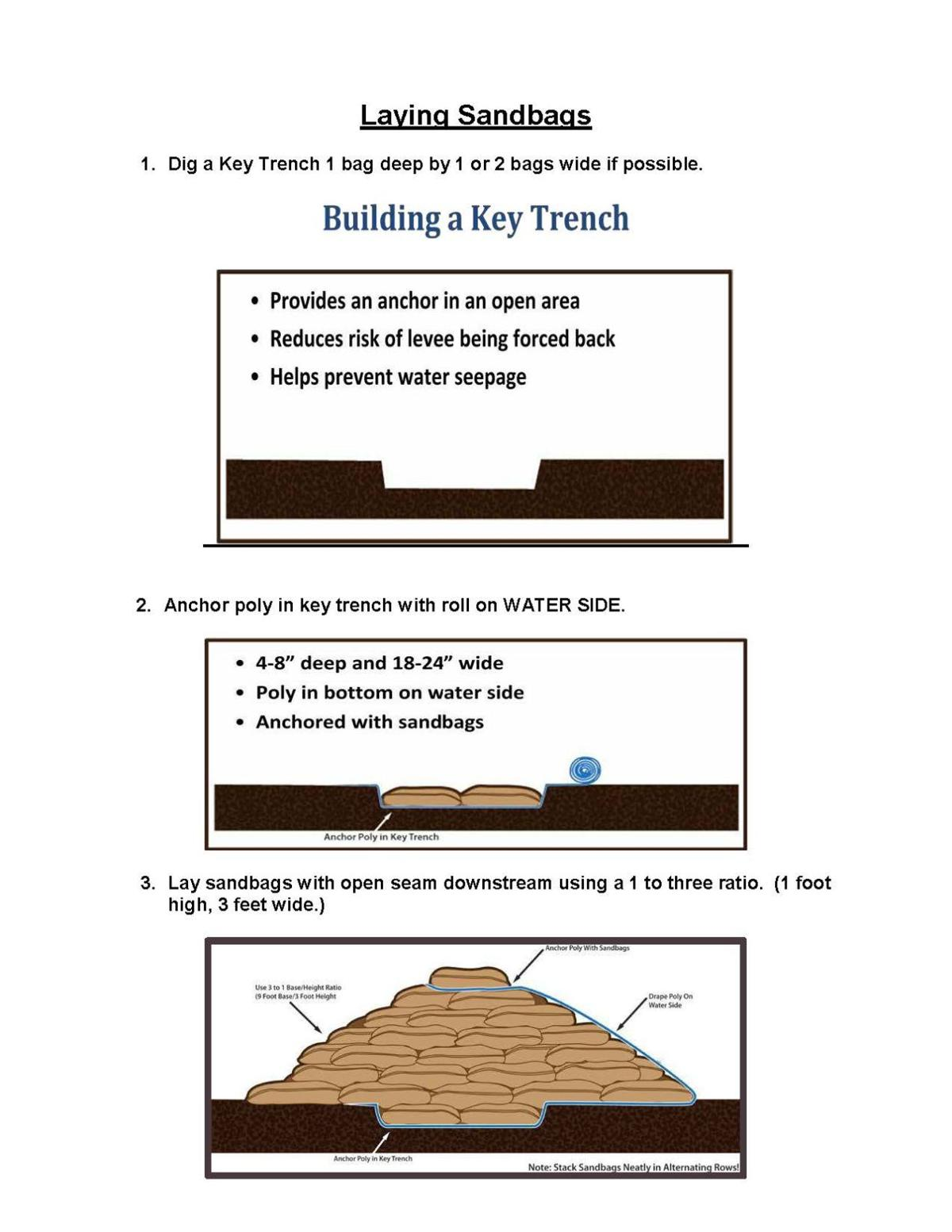 Use this trick to quickly fill sandbags   State-and-regional