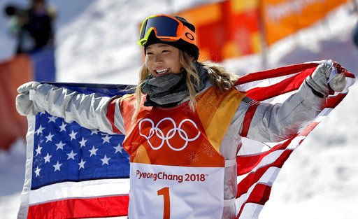 Snowboarders White, Kim boost NBC to weekly ratings win (copy)