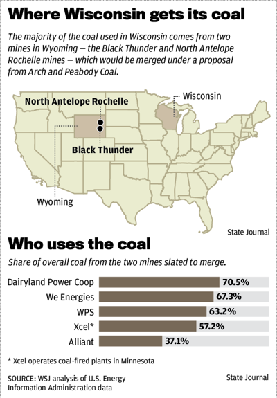 Where Wisconsin gets its coal