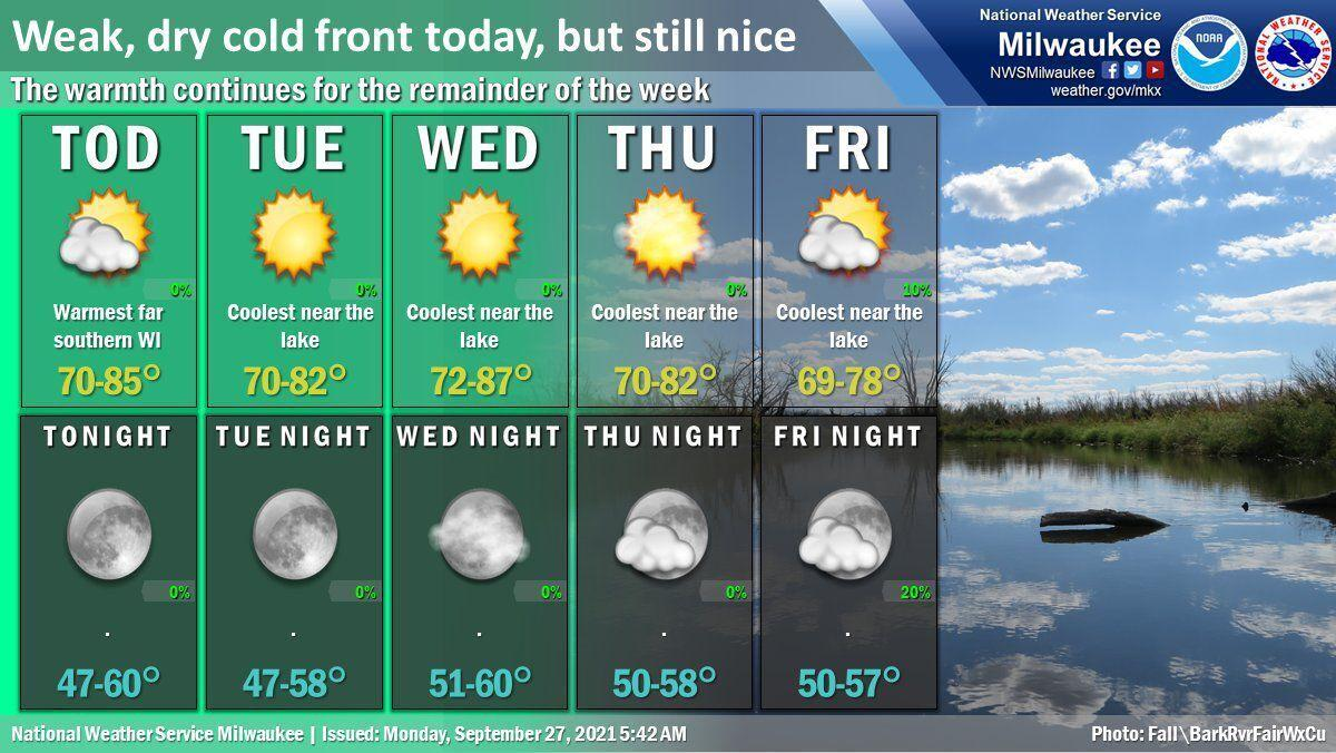 National Weather Service forecast graphic 9-27-21