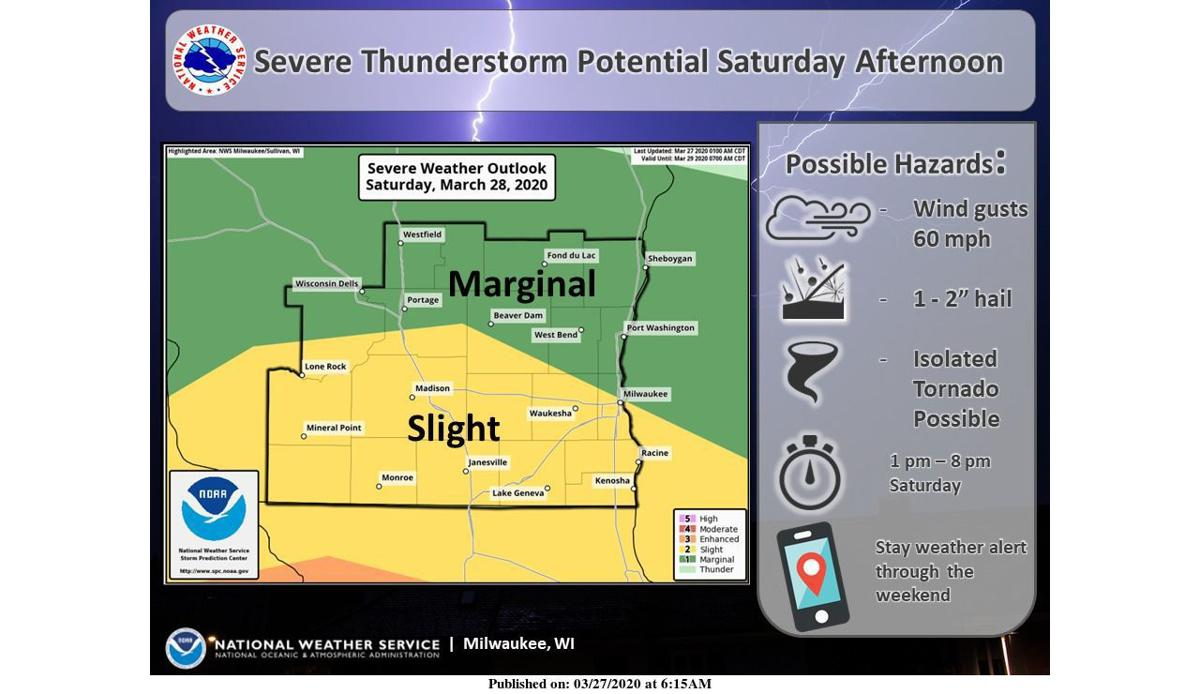 Storm potential Saturday afternoon by National Weather Service