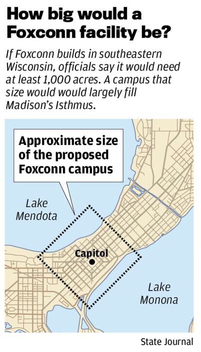 How big would a Foxconn facility be?