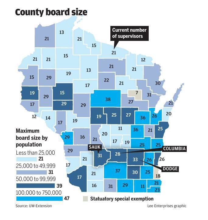 County board size