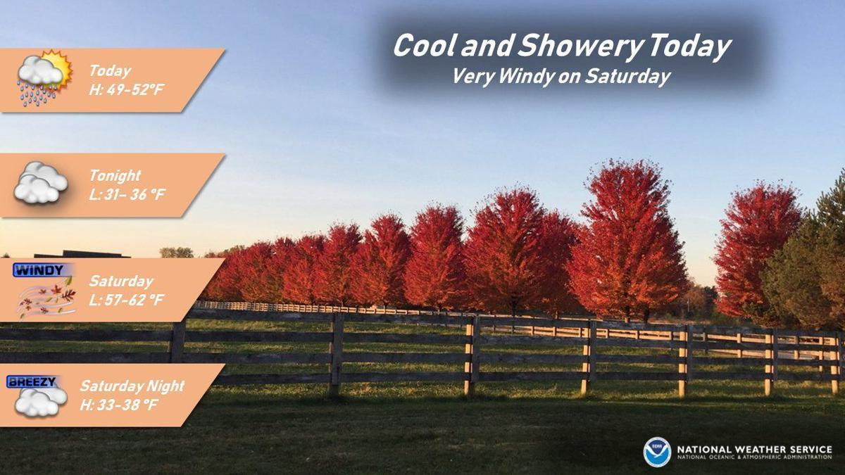 National Weather Service forecast 10-16-20