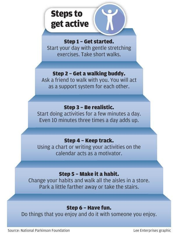 Steps to get active