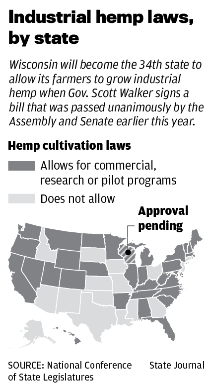 Hemp law map