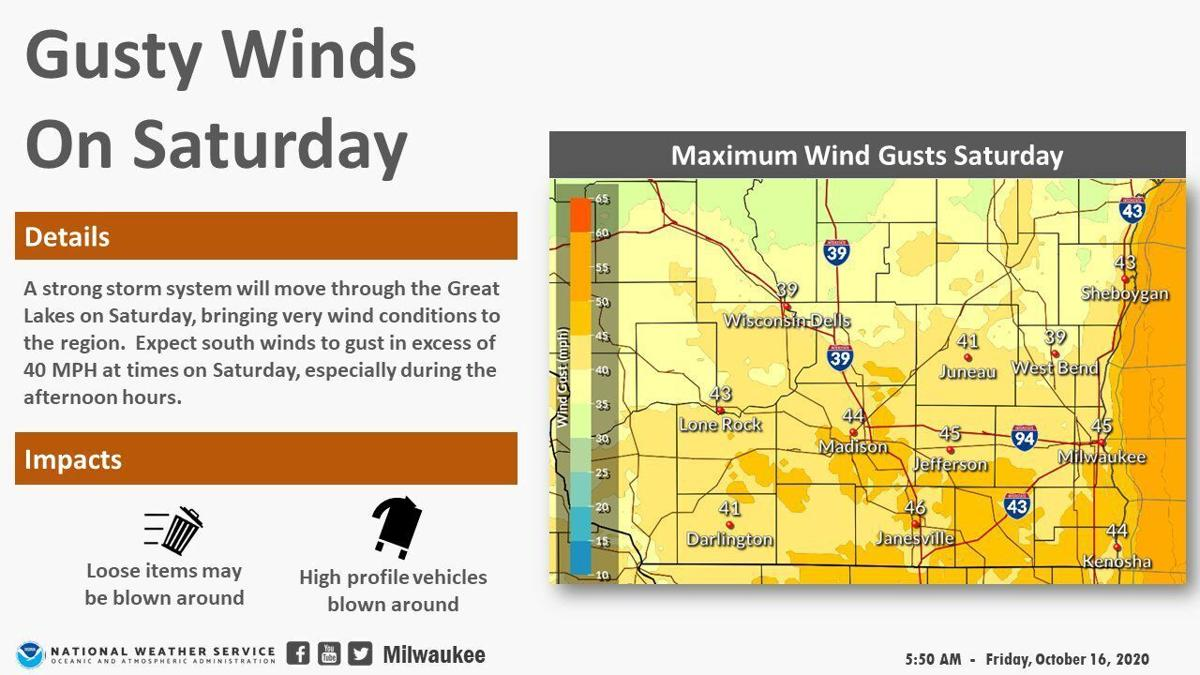 National Weather Service winds Saturday