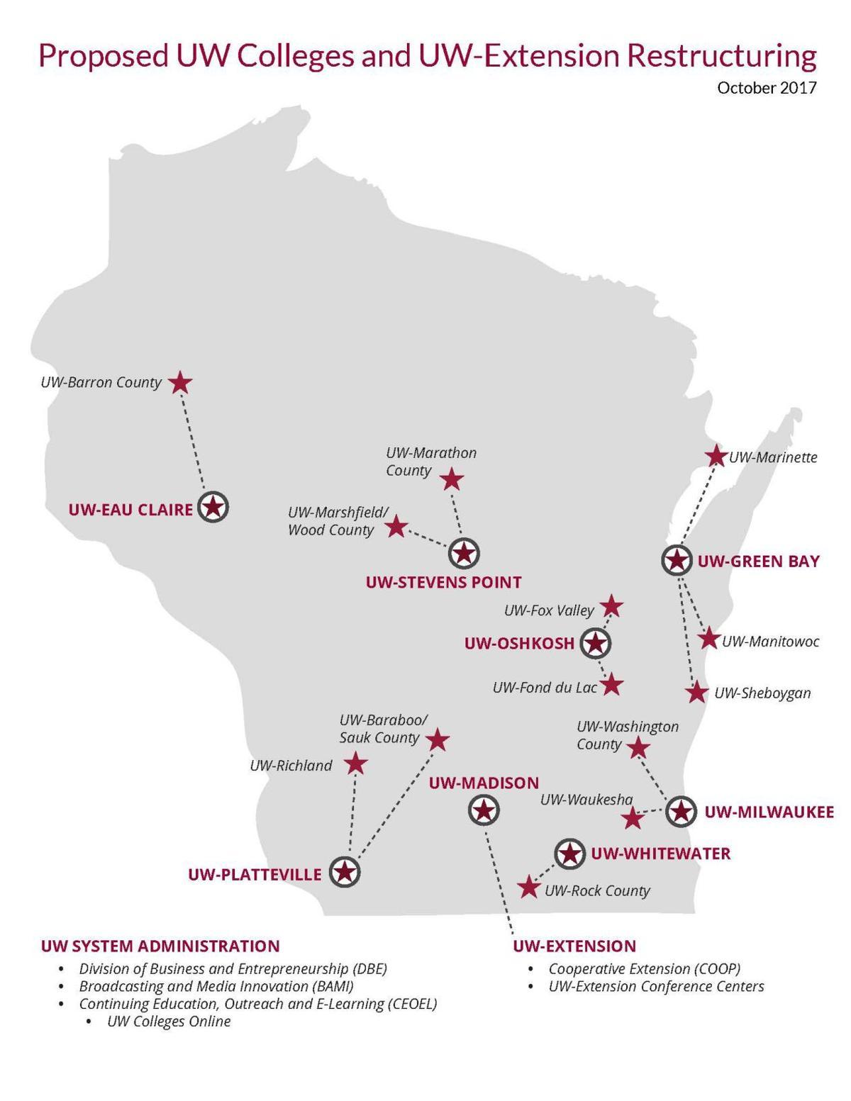 UW colleges restructuring