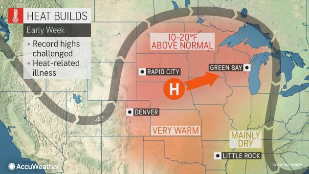Heat builds by AccuWeather