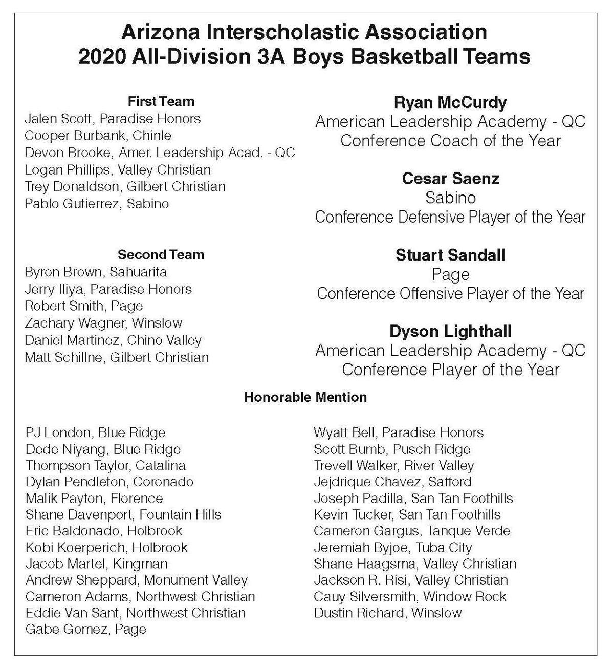 AIA 2020 All 3A Basketball
