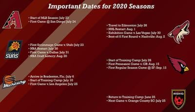 Important dates for 2020 sports seasons
