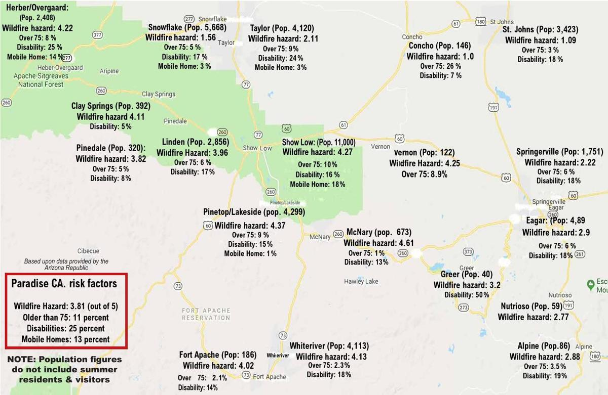 White Mountains fire risk map
