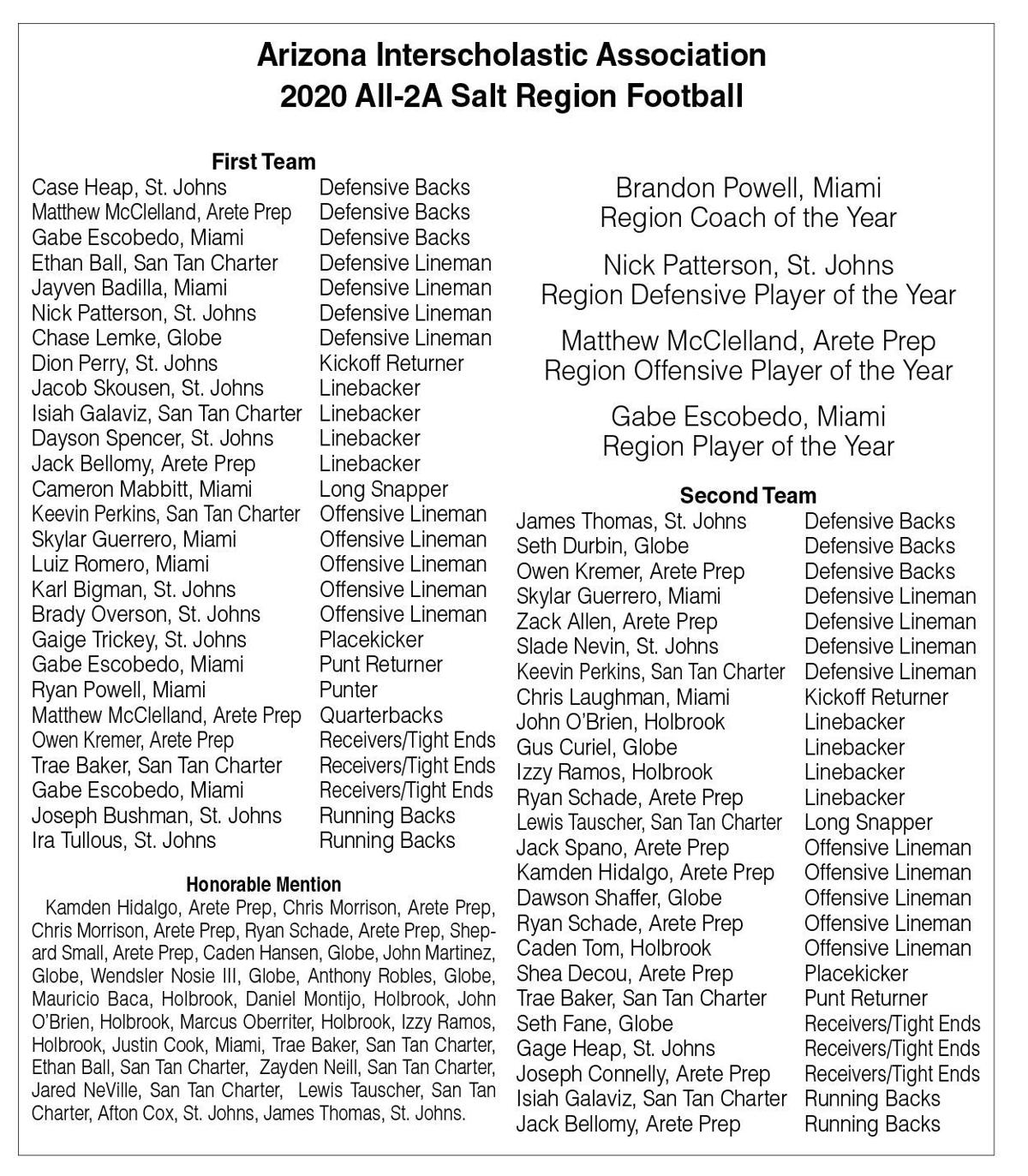 AIA 2020 All-2A Salt Region Football teams