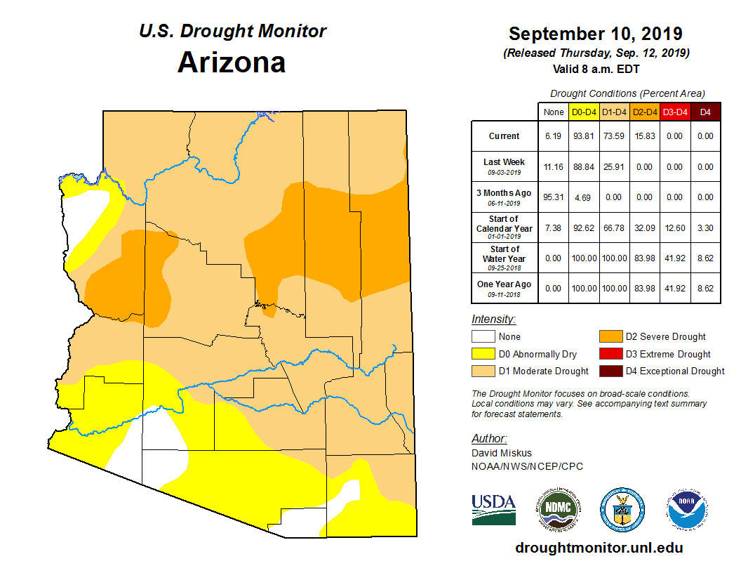 AZ drought map