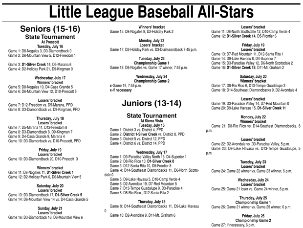 Little League Baseball All-Stars | Local Sports | wmicentral com