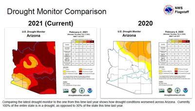 drought monitor feb.jpg