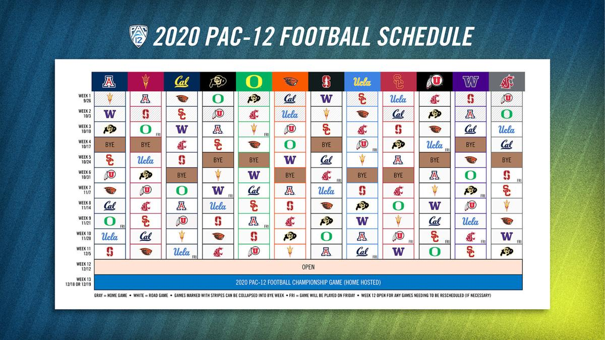 2020 Pac-12 Football schedule
