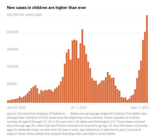 covid cases in children.jpg