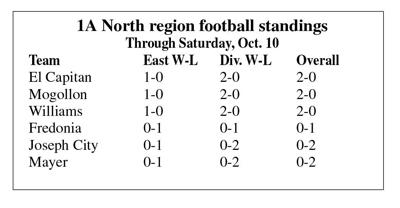 1A North football standings