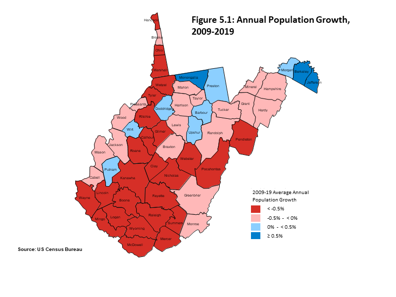 West Virginia population growth 2009-2019
