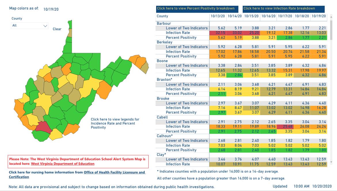 County Alert Map 10-20