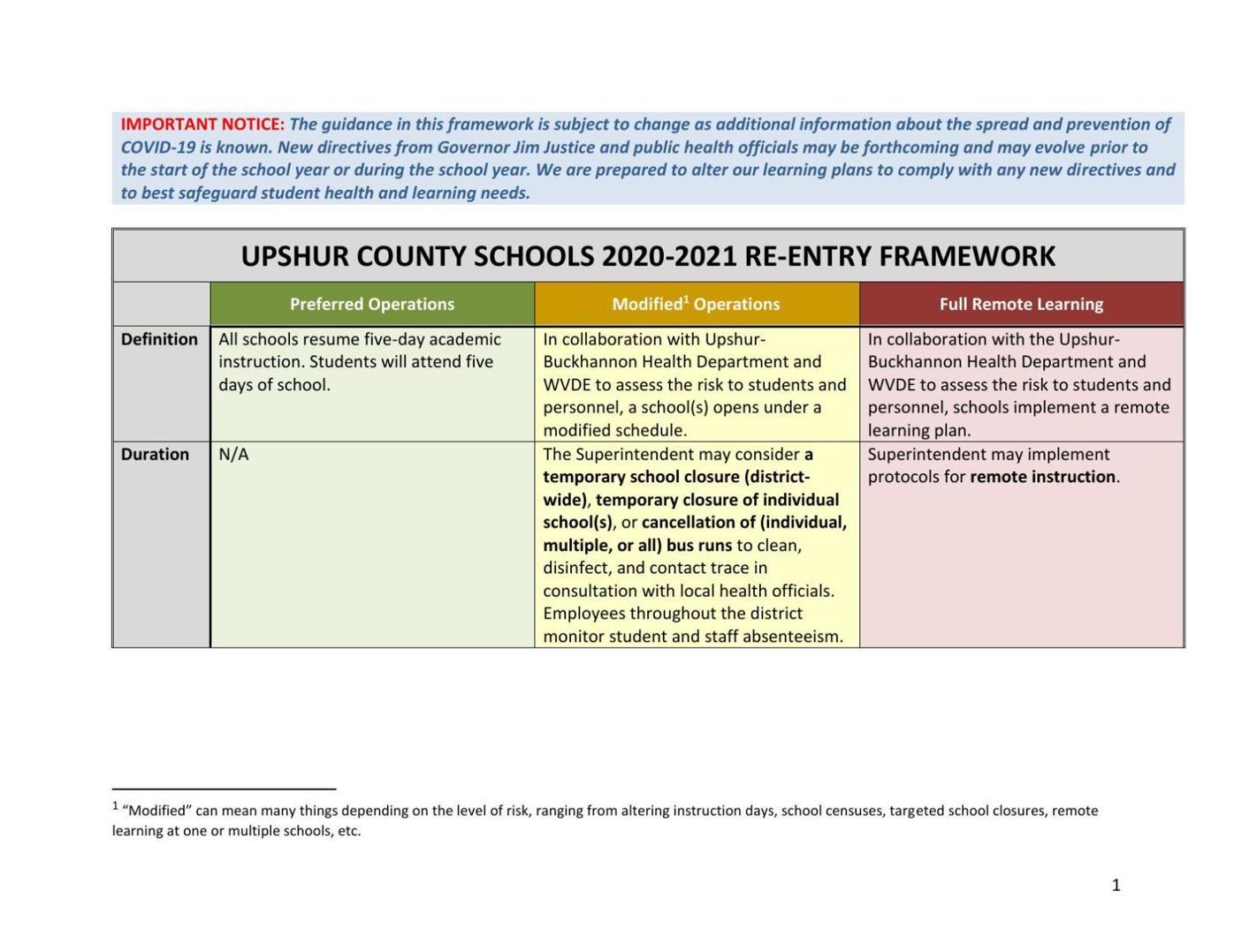 Upshur County Schools Re-Entry Framework